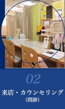02来店・カウンセリング